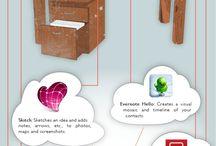 technology, phone, computer and stuff