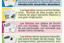 Literatura infantil / Libros y literatura infantil