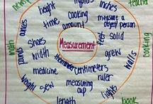Measurement ideas