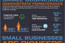 Startup Entrepreneur / by SB Chatterjee