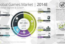 Gamer's Hub
