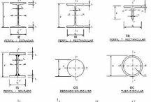 Normes et Simboles de Profil Métal.