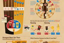 Infographics / by Rob Sullivan