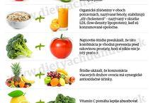 kombinace potravin