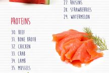 Foods for Digestive Health