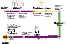 Catholic liturgical Year