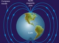 Geografi - teorier