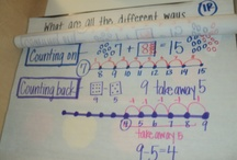 Anchor Charts - Addition & Subtraction / Take a look at these posts about anchor charts...