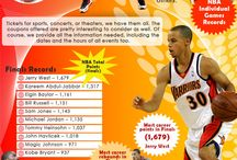 Cheap NBA Tickets
