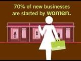 Women in business / Women is business, inspiring quotes, successful women