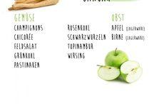 Saisonkalender Obst/Gemüse/Gewürze