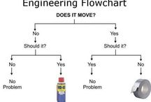 Engineering Humour