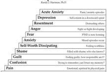 PTSD-Post Traumatic Stress Disorder / Not all wounds are visible.
