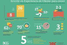 Experiencia de Cliente / by E&S Business School