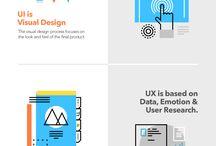 Interface utilisateur