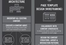 User Experience / User Experience UX
