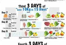 Repas diététiques