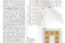 moldes e diagrama