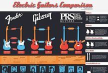 Guitar related info graphics