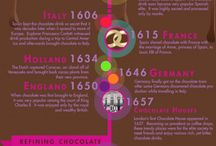 History of Chocolate / There is a rich history of how chocolate came to be such a luxurious treat enjoyed the world over! We have the inside scoop.