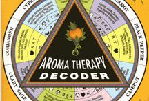 Natural-Aromatherapy