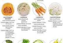Tipy kulinarne