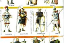 Republican Roman / Ideas for 28mm Roman army with auxiliaries from other countries.