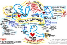 Brandy Agerbeck • Loosetooth.com / Since 1996, I have served groups mapping out their conversations and presentations live and large scale. I wrote The Graphic Facilitator's Guide and I teach, speak and write on drawing as your best thinking tool.