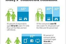 Infographics / by IBM Commerce