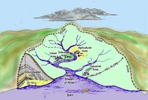 Watershed cycle