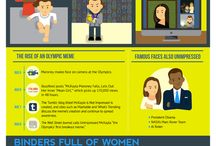 Infographics I Discover
