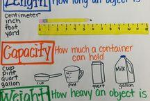 3rd Grade - Measurement