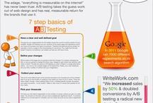 A/B Website Testing - EBriks Infotech