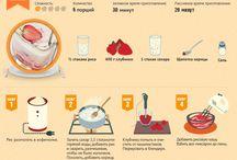 Постные рецепты