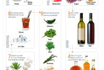 FOOD & DRINK RECIPES