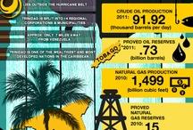 Rigzone Infographics