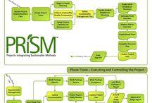 it.PM / Project Management