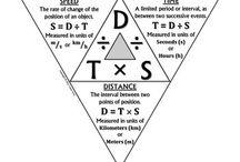 Physics & Trinity / Doğa yasaları