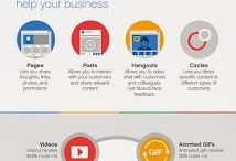 Google+ Tips  Must Know