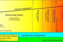 Tiede (fysiikka ja kosmologia) / Mielenkiintoisia tai sopivia yhteenvetokuvia tms. fysiikasta ja kosmologiasta. Avaruuskuville on oma taulunsa.