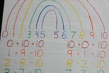 Math learning / Apprendre les maths