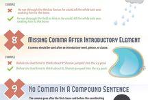 Common Writing Error