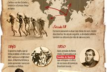 Estudos HISTORIA