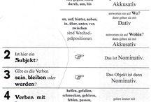 Stolpersteine der deutschen Sprache / Deutsche Sprache, schwere Sprache? Hier einige Wegweiser durch den Dschungel aller Regelungen.