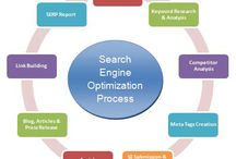 Optimization Cycles in Variety / Here is a board that brings a variety of five different search engine optimization cycles. Check out what are the steps that are common and which one are specialized!