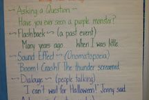Anchor charts for writing workshop