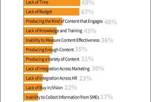 Content Marketing for Nonprofits