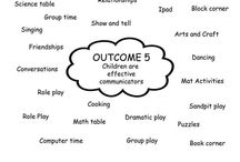 Learning outcome poster