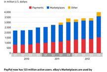 eBay infographics