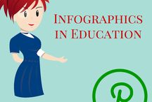 Infographics about Education / A group of infographics that explain things in education.